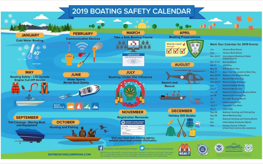 Safe Boating 12 Months A Year! Here's The Boat-Owner's Essential Calendar For 2019